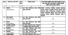 COOP JOB Circular 2017 - Coop.gov.bd Job Circular, Application Form, How To Apply, Drink, Food, Beverage, Meals, Drinking, Yemek