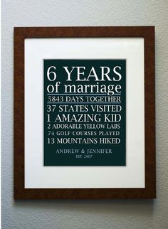 Anniversary Gift - Wall Art Frame & Matted - Personalized Print via Etsy