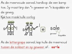 Ek het onlangs hierdie by iemand gekry en soos ek verstaan bestaan dit al baie jare. 'n Oulike manier om vir kinders te leer van meervoude. Teaching Posters, Teaching Resources, Abc For Kids, Kids Learning Activities, Afrikaans, Kids Education, Pre School, Spelling, Worksheets