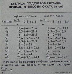 РАСЧЕТ ГЛУБИНЫ ПРОЙМ В ТАБЛИЦЕ // Людмила Гультяева
