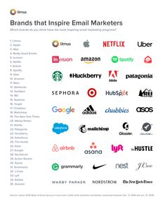 Email Inspiration: 2019's Must-Subscribe Brands Uber A, Best Email, Email Templates, Email Design, Copywriting, Brand You, Email Marketing, Design Trends