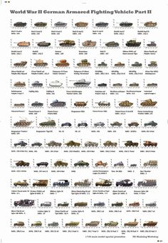 One thing that made logistics a nightmare for the Wehrmacht, was the sheer staggering amount of vehicle variants there were, and the replacement parts they required.  ~ Vengeance_Lord
