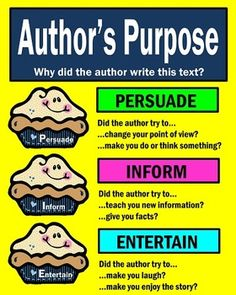 PRINTABLE CLASSROOM POSTER ANCHOR CHART PIE AUTHOR'S PURPOSE -