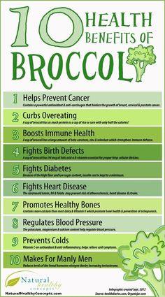 10 Health Benefits of Broccoli >> Helps prevent cancer Curbs overeating Boosts immune health Fights birth defects Fights diabetes Fights heart disease Promotes healthy bones Regulates blood pressure Prevents colds Increase testosterone in men Health And Nutrition, Health And Wellness, Health Fitness, Nutrition Tips, Health Care, Fitness Hacks, Fitness Diet, Zeal Wellness, Brain Nutrition