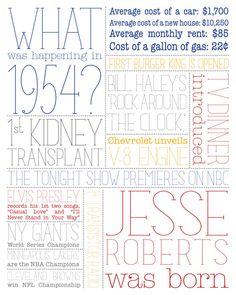 1954 Birthday Gift Print by TessaMcRae on Etsy