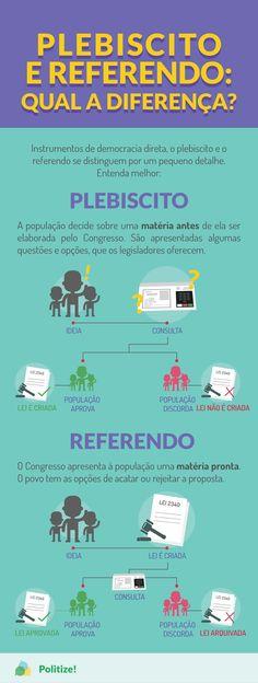 plebiscito-referendo-diferença-politize