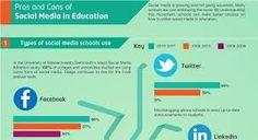 social media in education - Google Search