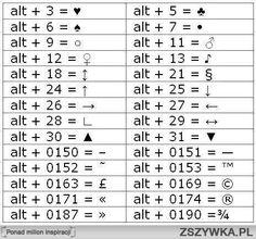 Zobacz zdjęcie lista przydatnych skrótów klawiaturowych dla dość nietypowych symboli w pełnej rozdzielczości