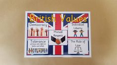 British Values classroom display poster OFSTED nursery Classroom Rules, Classroom Displays, British Values Display Eyfs Nursery, Liberty Mutual, Mutual Respect, Growth Mindset, Kids Education, Collections, Crafts