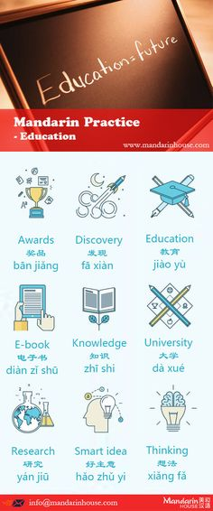 Education in Chinese.For more info please contact: bodi.li@mandarinh... The best Mandarin School in China.