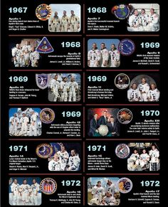 apollo space missions books - photo #35