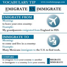Vocabulary Tip Emigrate, Immigrate Vocabulary Practice, Grammar And Vocabulary, Grammar Lessons, English Vocabulary, New Words In English, English Phrases, English Teaching Materials, Teaching English, English Lessons