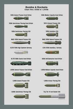 Bombs Size Chart 2 by WS-Clave on DeviantArt Military Weapons, Weapons Guns, Guns And Ammo, Military Art, Military History, Military Aircraft, Military Helicopter, Weapon Of Mass Destruction, Military Equipment