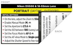 Moose's Cheat Cards for the Nikon D5500