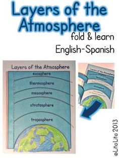 #Astronomy #EDUC325 Layers of the Atmosphere Foldable book. Each layer folds back and students can write facts or information under the layers.