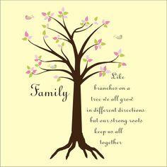Family Tree Background Wallpaper (5)