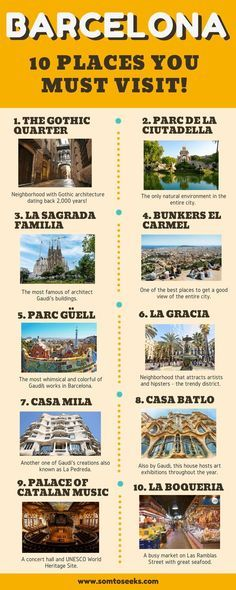Planning a trip to Barcelona? Here's a walking tour of Barcelona with 10 places you must visit! The walking tour includes an interactive map so you can easily fidn your way and experience the 10 top things to do in Barcelona, Spain. Lastly, his walking tour of Barcelona is ideal for first-time visitors. #barcelona #spain #barcelonatravel #spaintravel #traveltips #walkingtours