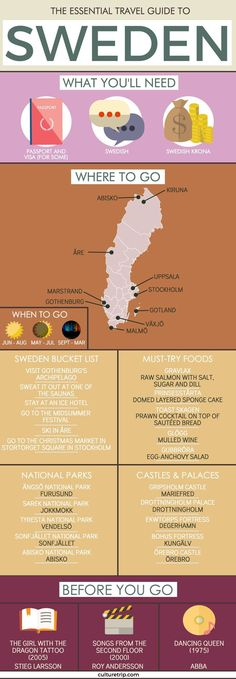 The Essential Travel Guide To Sweden (Infographic) Places to travel 2019 From the best places to see ancient castles Zweden its insatiable delicacies, here's your essential guide to your next adventure in Sweden. Travel Guides, Travel Tips, Budget Travel, Travelling Tips, Dc Travel, Funny Travel, Chicago Travel, Tokyo Travel, Shopping Travel
