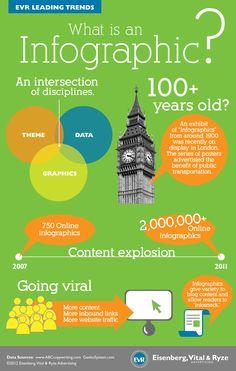 What is an #infographic? Marketing Guru, Digital Marketing Services, Internet Marketing, Marketing And Advertising, Guerilla Marketing, Marketing Automation, Marketing Ideas, Email Marketing, What Is An Infographic