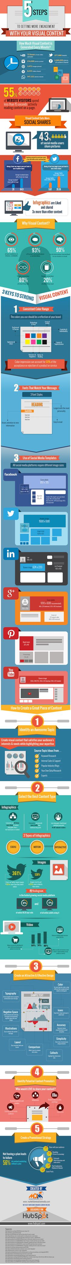 5 Steps to Getting More Engagement With Your Visual Content [Infographic], via @HubSpot & @mdmseo