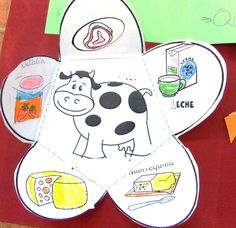 Food products from Animals Farm Animals Preschool, Farm Animal Crafts, Farm Crafts, Animal Projects, Farm Activities, Animal Activities, Kindergarten Activities, Senses Preschool, Farm Unit