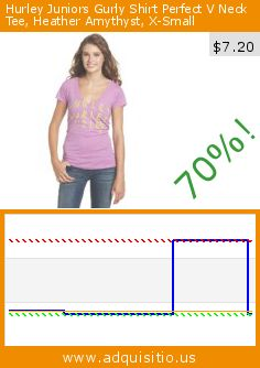 Hurley Juniors Gurly Shirt Perfect V Neck Tee, Heather Amythyst, X-Small (Apparel). Drop 70%! Current price $7.20, the previous price was $24.00. http://www.adquisitio.us/hurley/juniors-gurly-shirt-3