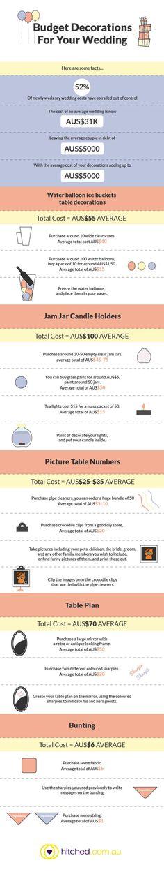 Budget Wedding Decor Infographic - five ways to decorate your wedding on a budget #infographic #wedding