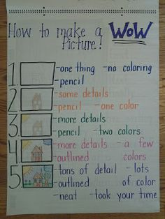 How to Make a WoW Picture by Spotted in First Grade