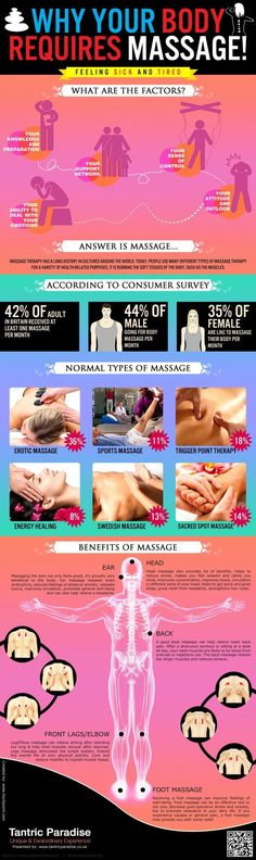 Tantric Massage- Its Ultimate Health Benefits #massagebenefits #massageinfographic