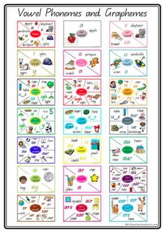 Phonics Desk Charts - One desk chart each for vowel and consonant sound/phoneme with associated letter patterns /graphemes.
