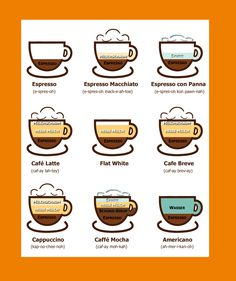 how to make different types of coffee with nespresso