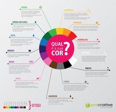 infografico criativo - Pesquisa Google