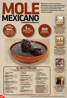 Mole Mexicano Molli is the nahuatl word for sauce. Mexican Kitchens, Mexican Cooking, Mexican Dishes, Mexican Food Recipes, Mexican Mole, Do It Yourself Food, Traditional Mexican Food, Mole Sauce, Comida Latina