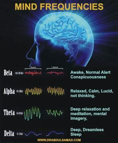 Through meditation we can tune into the theta brain wave frequency, this is where we are able to start reprogramming our subconscious mind, this is when you want to recite your affirmations. Brain Science, Spirit Science, Science Facts, Latissimus Training, Meditation Musik, Spiritual Meditation, Brain Facts, Power Of Now, Mind Power