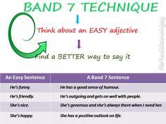 ielts essay writing band 7