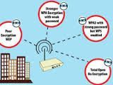 Why do wi-fi n/w get easily access by an anauthorised user . To learn securing your wi-fi visit: appintechnolab.com