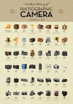 Pre-Digital Photography Infographic: The Evolution of the Camera Dslr Photography Tips, Photography Lessons, Digital Photography, Pregnancy Photography, Landscape Photography, Portrait Photography, Fashion Photography, History Of Photography Timeline, Wedding Photography