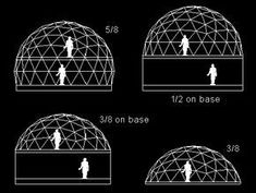 Billedresultat for domo Earth Bag Homes, House Construction Plan, Dome Structure, Geodesic Dome Homes, Dome Greenhouse, Dome Tent, Dome House, Tiny House Cabin, Earthship