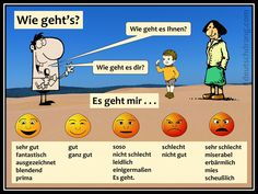 Wie geht's? This has some words that go past the usual gut/schlecht.