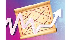What The Star Signs Foretell For Equities Stars Signs Crude Oil