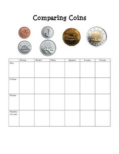Free canadian money worksheets counting coins and bills.