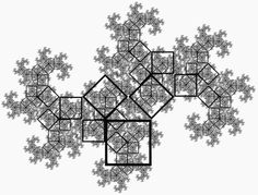 Albero pitagorico - Edgar Alandete - Google+