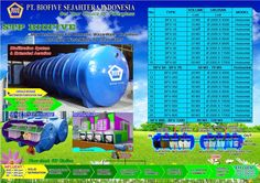 STP Biofive, Wastewater Purifycation