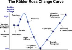 kubler ross stages of grief handout pdf