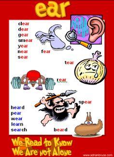 'ear' phonics poster
