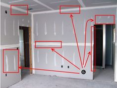 How to Drywall