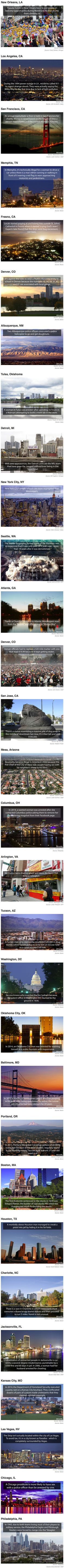 Here are some weird and bizarre, yet true, facts about some famous US cities.