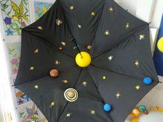 Sistema Solar com guarda chuva