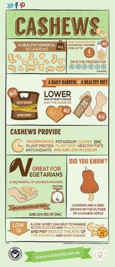 10 Health Benefits of Cashews | Pinch of Health  Power Super Foods' Morning Munch Cashew Colada has these delicious and healthy nuts in the mix! Along with summer-y pineapple and banana, hydrating coconut, refreshing zingy ginger and yellow calendula petals plus prebiotic tiger nuts... YUM!! Get yours today from our webshop and go gourmet for your guts!