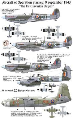 Operation Starkey 1943